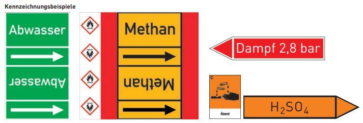 Kennzeichnungsbespiele-Rohrleitungskennzeichnung